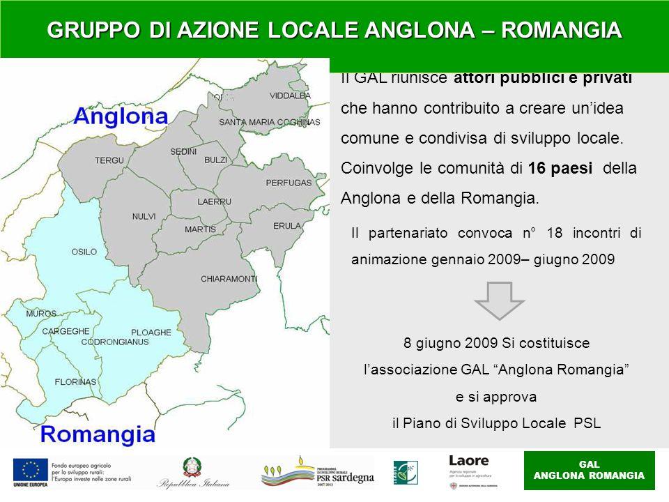 GAL ANGLONA ROMANGIA Il GAL riunisce attori pubblici e privati che hanno contribuito a creare unidea comune e condivisa di sviluppo locale. Coinvolge