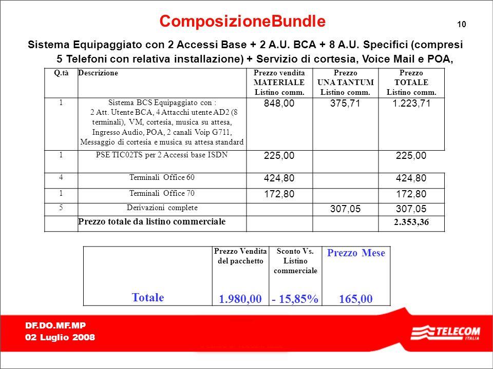 10 DF.DO.MF.MP 02 Luglio 2008 Q.tàDescrizionePrezzo vendita MATERIALE Listino comm.