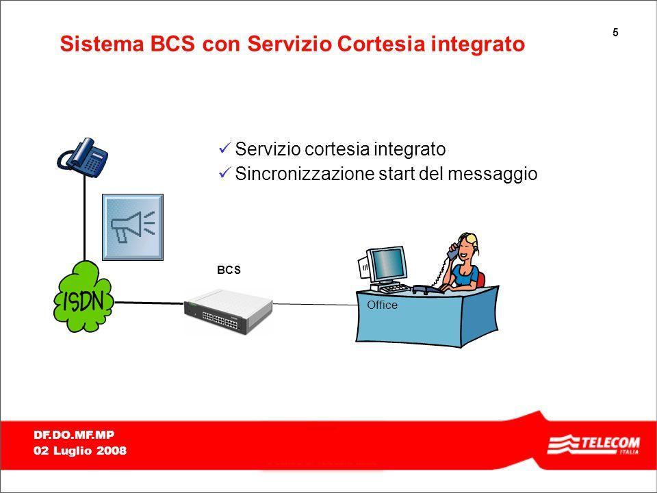 5 DF.DO.MF.MP 02 Luglio 2008 Cliente BCS Servizio cortesia integrato Sincronizzazione start del messaggio Office Sistema BCS con Servizio Cortesia int