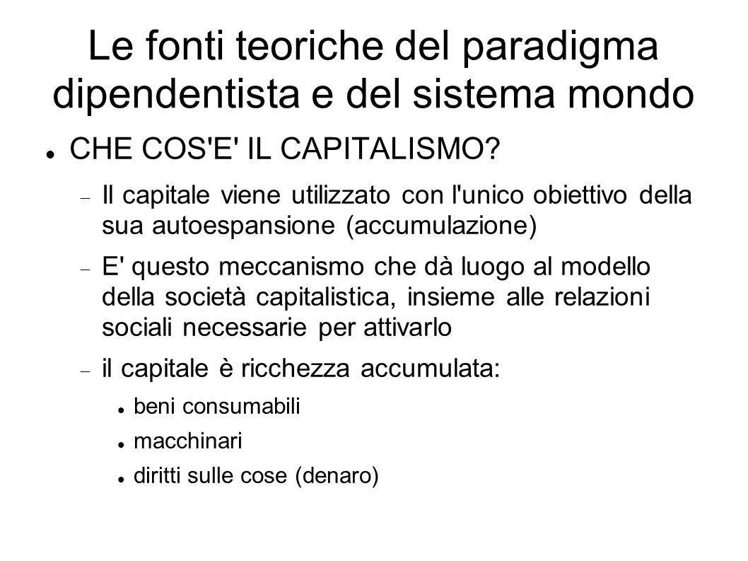 Le fonti teoriche del paradigma dipendentista e del sistema mondo CHE COS E IL CAPITALISMO.