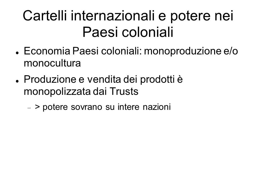 Cartelli internazionali e potere nei Paesi coloniali Economia Paesi coloniali: monoproduzione e/o monocultura Produzione e vendita dei prodotti è monopolizzata dai Trusts > potere sovrano su intere nazioni