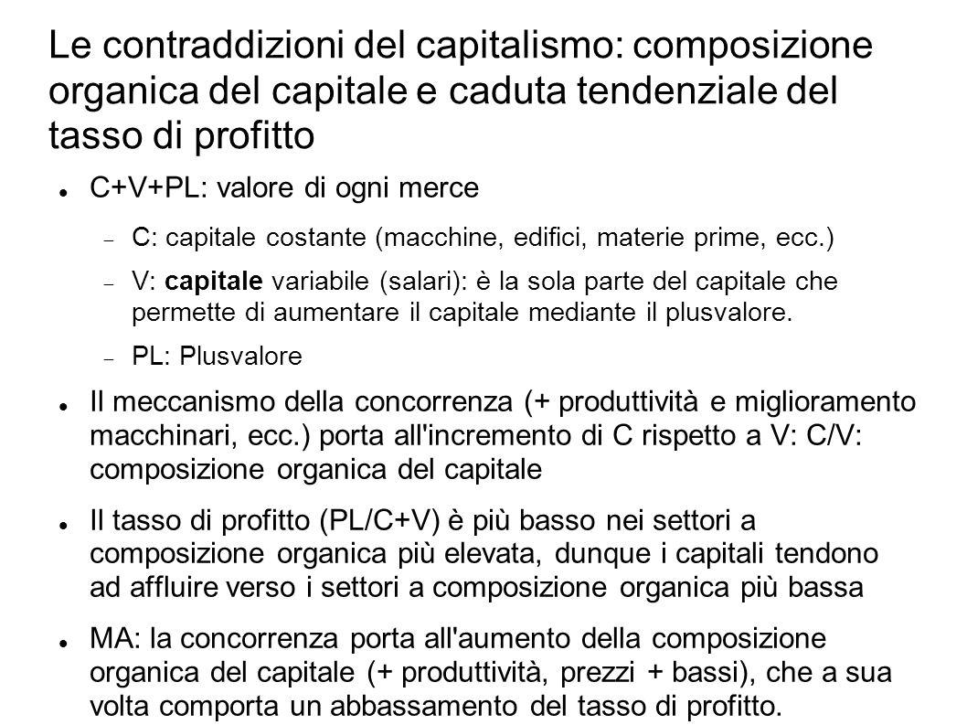 Concorrenza vs monopoli (1) L incremento della composizione organica del capitale è una lotta di concorrenza tra capitalisti: costante concentrazione del capitale tendenziale restringimento del numero dei capitalisti La concentrazione dei capitali è una legge permanente della società capitalistica: + composizione organica del capitale + concentrazione Ma la concentrazione monopolistica è il contrario della concorrenza (limitazione produzione; -ripartizione dei mercati; prezzi + alti, ecc...)