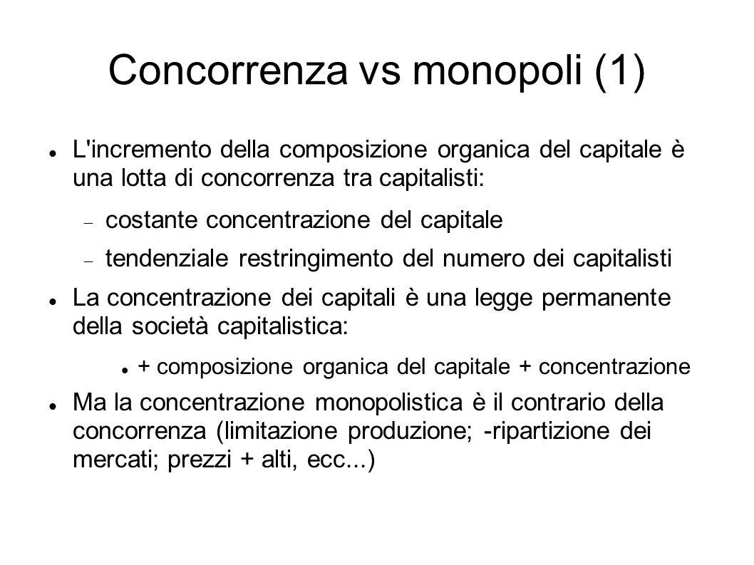 Concorrenza vs Monopoli (2) i profitti ottenuti nel settore-monopolio non possono essere reinvestiti nello stesso settore (abbassamento dei prezzi, incremento produzione, ecc.): Il capitalismo è prigioniero di questa contraddizione a partire dalla fine dell 800 Soluzione: esportazione di capitali impianto di imprese capitalistiche dove NON ESISTONO MONOPOLI (settori e/o zone geografiche) e il tasso di plusvalore è più alto COLONIALISMO: sovrapprofitti coloniali