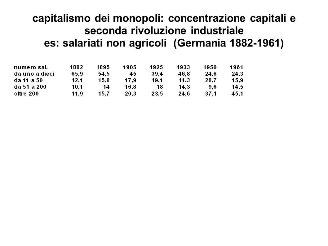 capitalismo dei monopoli: concentrazione capitali e seconda rivoluzione industriale es: salariati non agricoli (Germania 1882-1961)