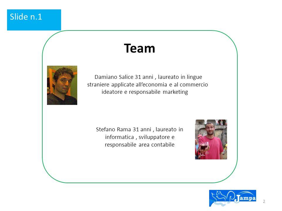 Team Damiano Salice 31 anni, laureato in lingue straniere applicate alleconomia e al commercio ideatore e responsabile marketing Stefano Rama 31 anni, laureato in informatica, sviluppatore e responsabile area contabile Slide n.1 2