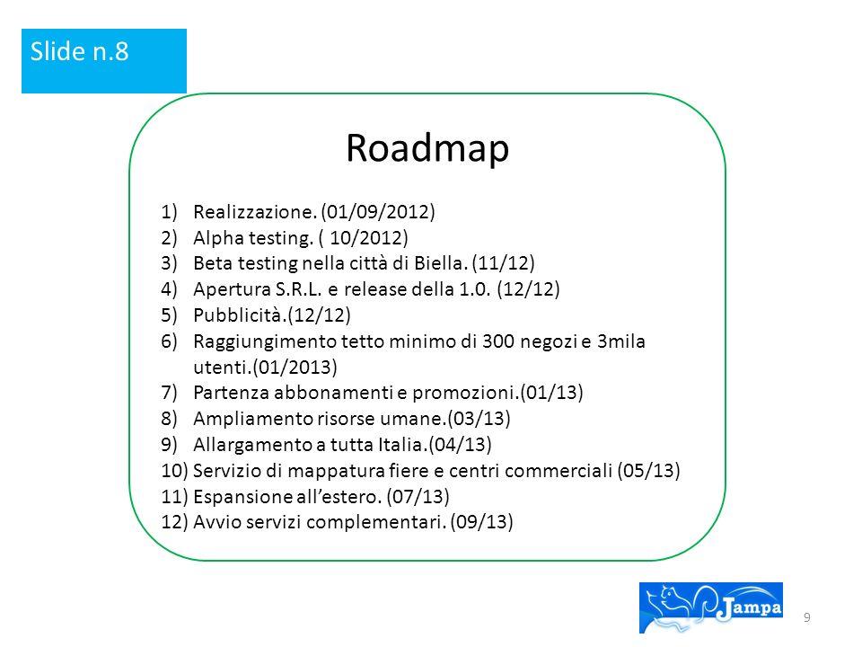 Roadmap 1)Realizzazione.(01/09/2012) 2)Alpha testing.