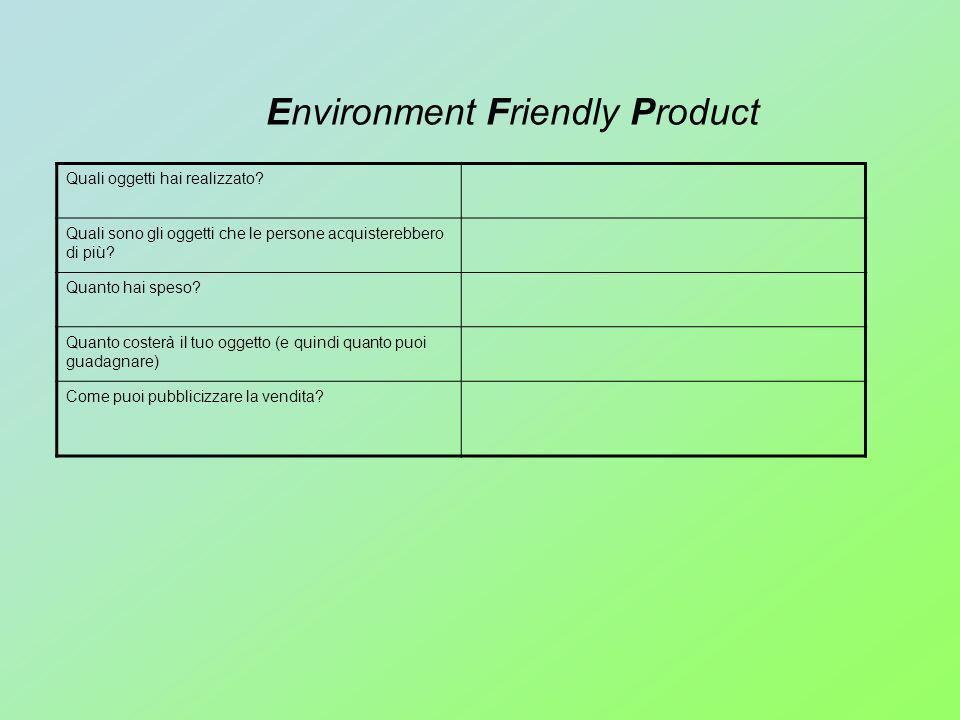 Environment Friendly Product Quali oggetti hai realizzato? Quali sono gli oggetti che le persone acquisterebbero di più? Quanto hai speso? Quanto cost