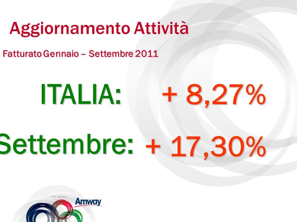 Aggiornamento Attività Fatturato Gennaio – Settembre 2011 ITALIA: + 8,27% Settembre: + 17,30%