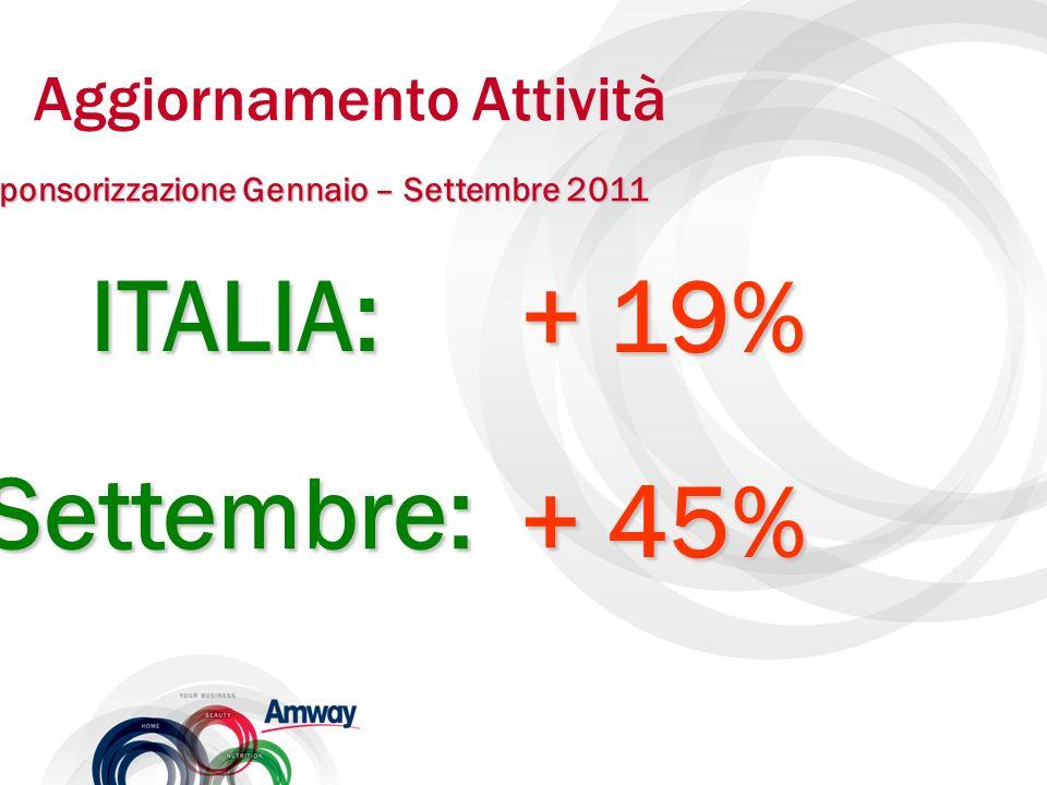 Aggiornamento Attività Sponsorizzazione Gennaio – Settembre 2011 ITALIA: + 19% Settembre: + 45%