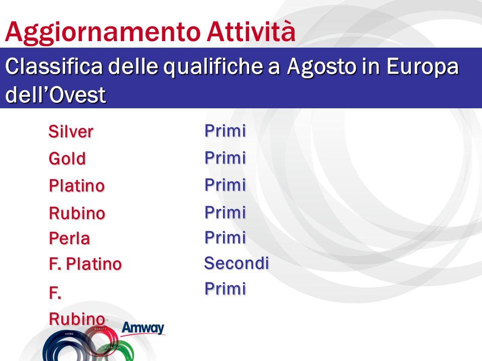 Aggiornamento Attività Classifica delle qualifiche a Agosto in Europa dellOvest SilverGoldPlatinoRubinoPerla F. Platino F. Rubino PrimiPrimiPrimiPrimi