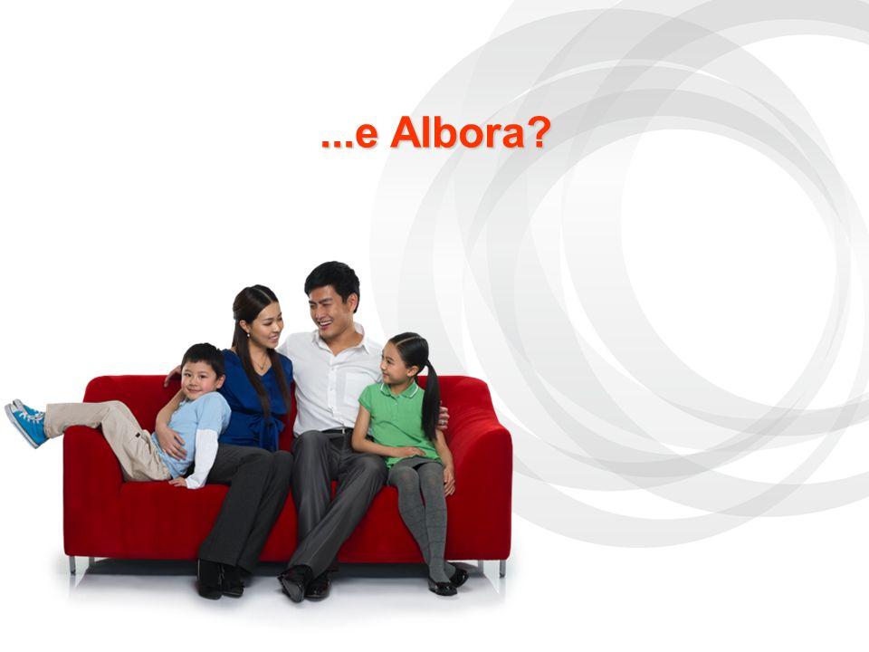 ...e Albora?