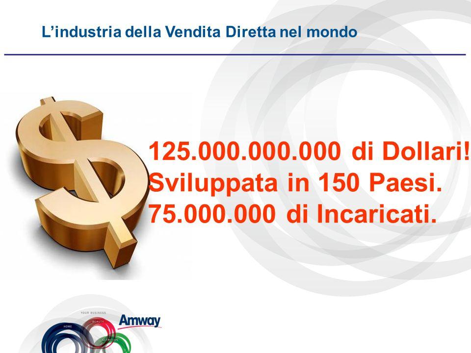 Lindustria della Vendita Diretta nel mondo 125.000.000.000 di Dollari! Sviluppata in 150 Paesi. 75.000.000 di Incaricati.