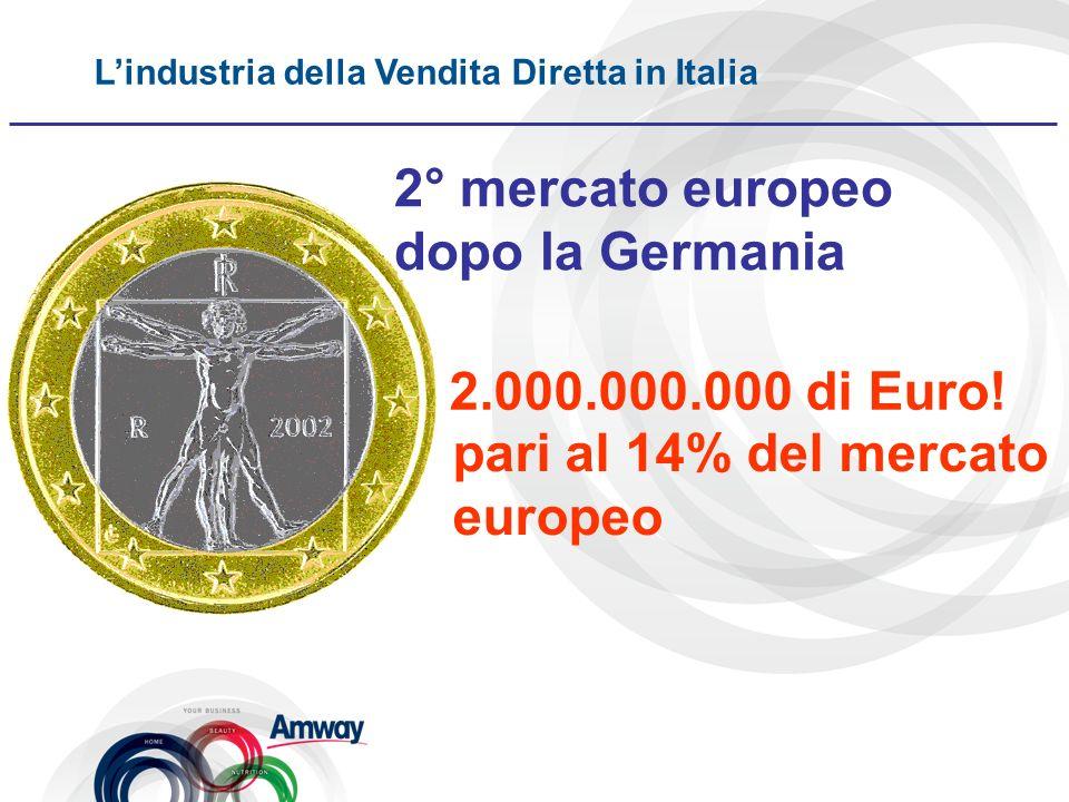 Lindustria della Vendita Diretta in Italia 2.000.000.000 di Euro! 2° mercato europeo dopo la Germania pari al 14% del mercato europeo