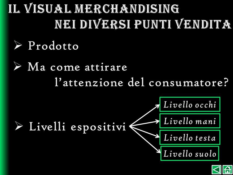 Consente un omogenea distribuzione della clientela in tutti i reparti del punto vendita, creando adeguati percorsi.