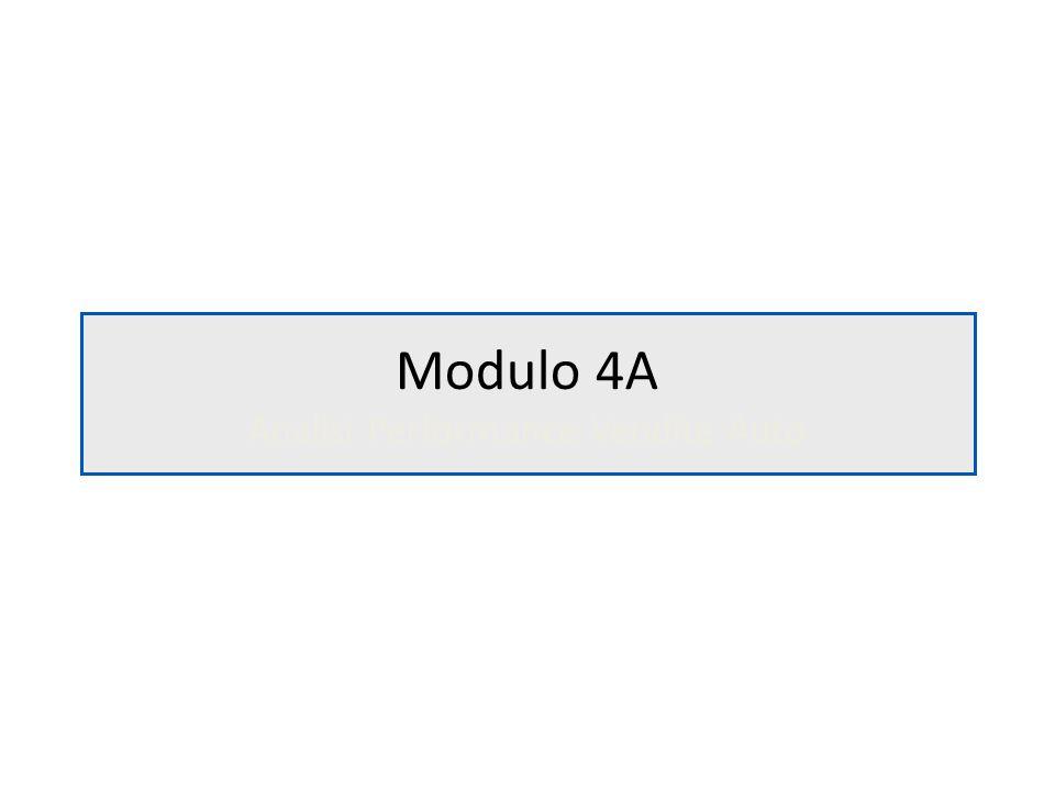 Modulo 4A Analisi Performance Vendite Auto