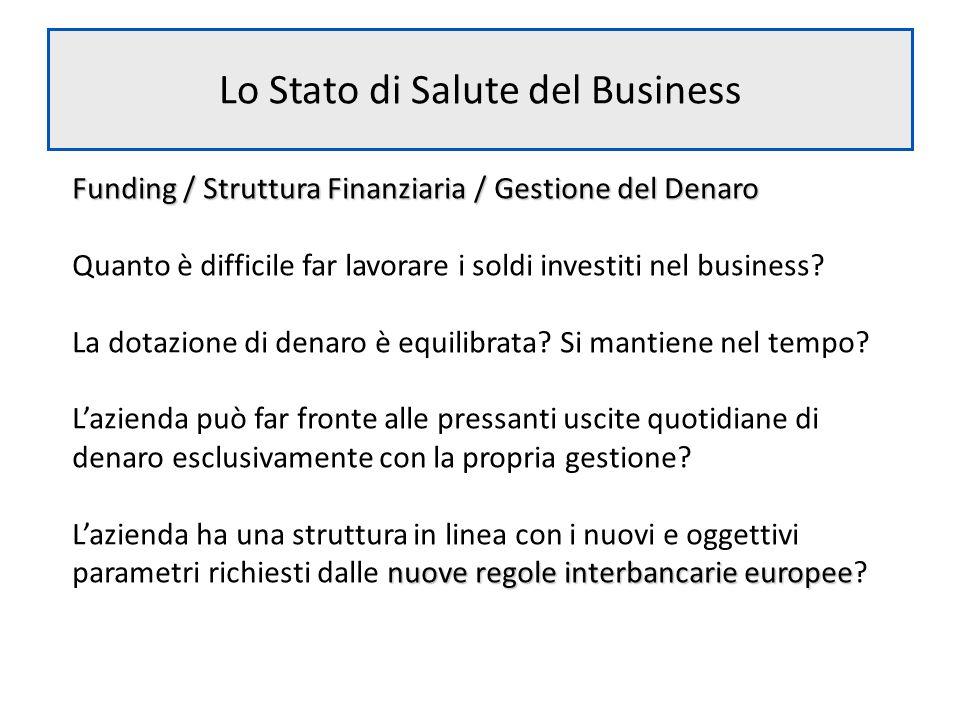 Lo Stato di Salute del Business Funding / Struttura Finanziaria / Gestione del Denaro Funding / Struttura Finanziaria / Gestione del Denaro Quanto è d