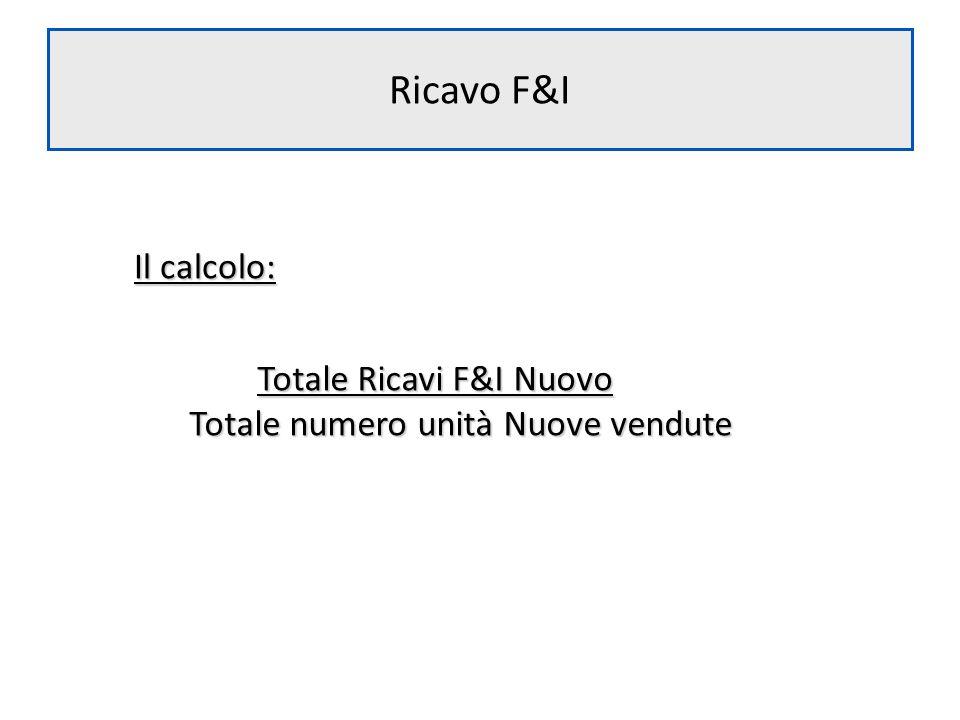 Ricavo F&I Il calcolo: Totale Ricavi F&I Nuovo Totale Ricavi F&I Nuovo Totale numero unità Nuove vendute Totale numero unità Nuove vendute