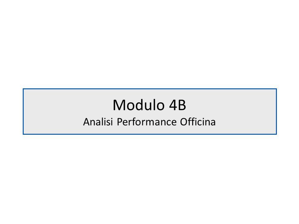 Modulo 4B Analisi Performance Officina