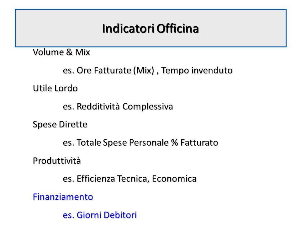 Indicatori Officina Volume & Mix es. Ore Fatturate (Mix), Tempo invenduto Utile Lordo es. Redditività Complessiva Spese Dirette es. Totale Spese Perso