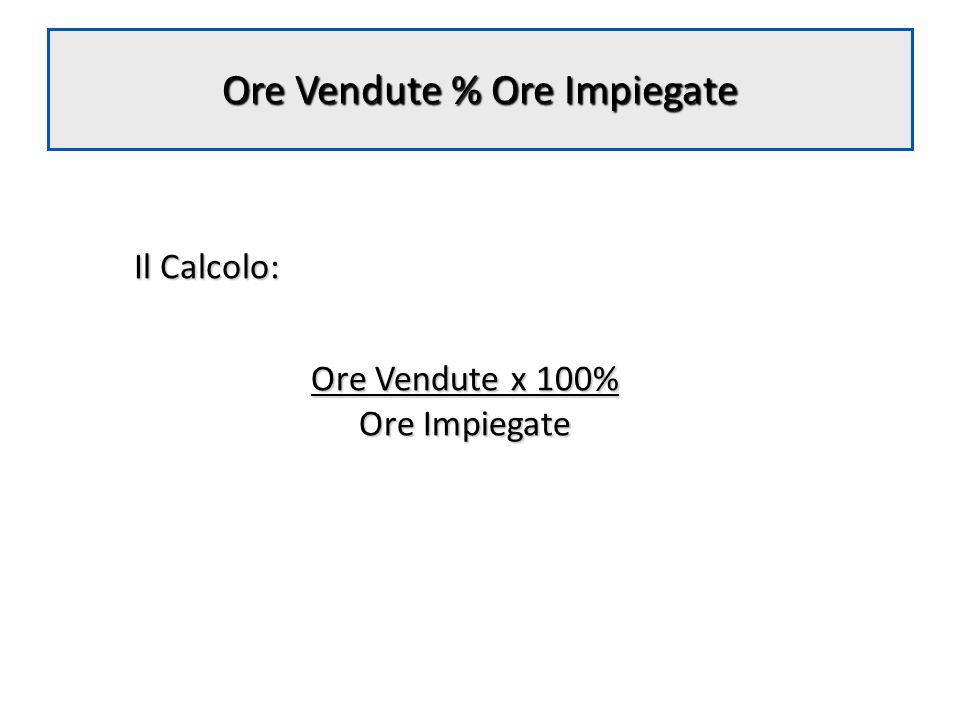 Ore Vendute % Ore Impiegate Il Calcolo: Ore Vendute x 100% Ore Impiegate