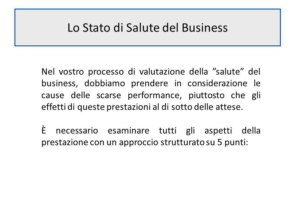 Lo Stato di Salute del Business Nel vostro processo di valutazione della salute del business, dobbiamo prendere in considerazione le cause delle scars