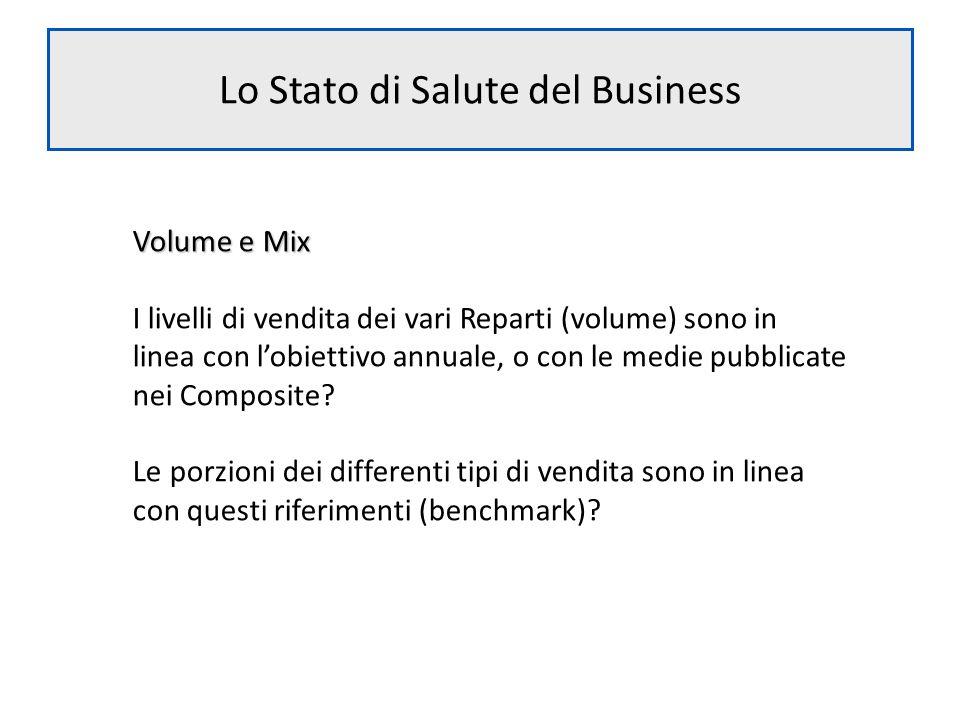 Lo Stato di Salute del Business Volume e Mix Volume e Mix I livelli di vendita dei vari Reparti (volume) sono in linea con lobiettivo annuale, o con l