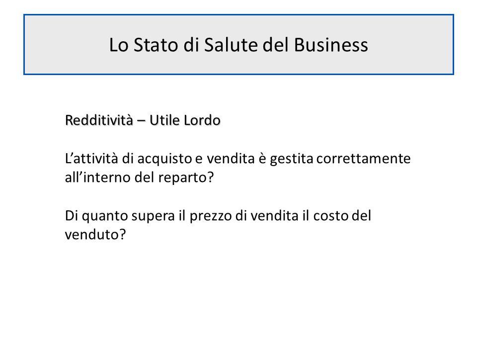 Lo Stato di Salute del Business Redditività – Utile Lordo Redditività – Utile Lordo Lattività di acquisto e vendita è gestita correttamente allinterno
