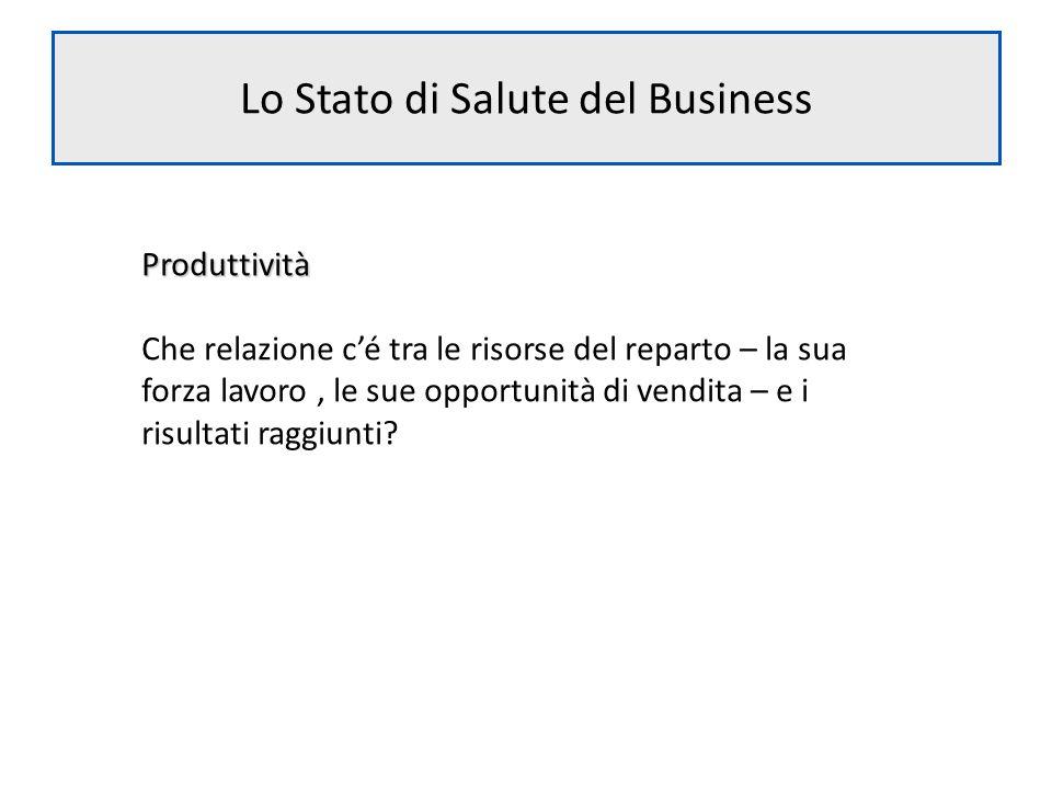 Lo Stato di Salute del Business Produttività Produttività Che relazione cé tra le risorse del reparto – la sua forza lavoro, le sue opportunità di ven
