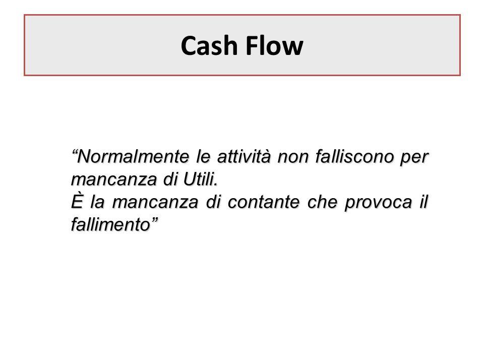 Cash Flow Normalmente le attività non falliscono per mancanza di Utili.