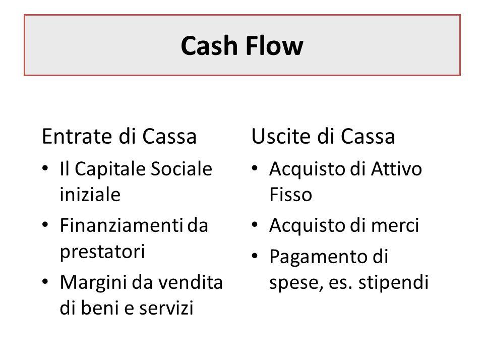 Cash Flow Entrate di Cassa Il Capitale Sociale iniziale Finanziamenti da prestatori Margini da vendita di beni e servizi Uscite di Cassa Acquisto di Attivo Fisso Acquisto di merci Pagamento di spese, es.