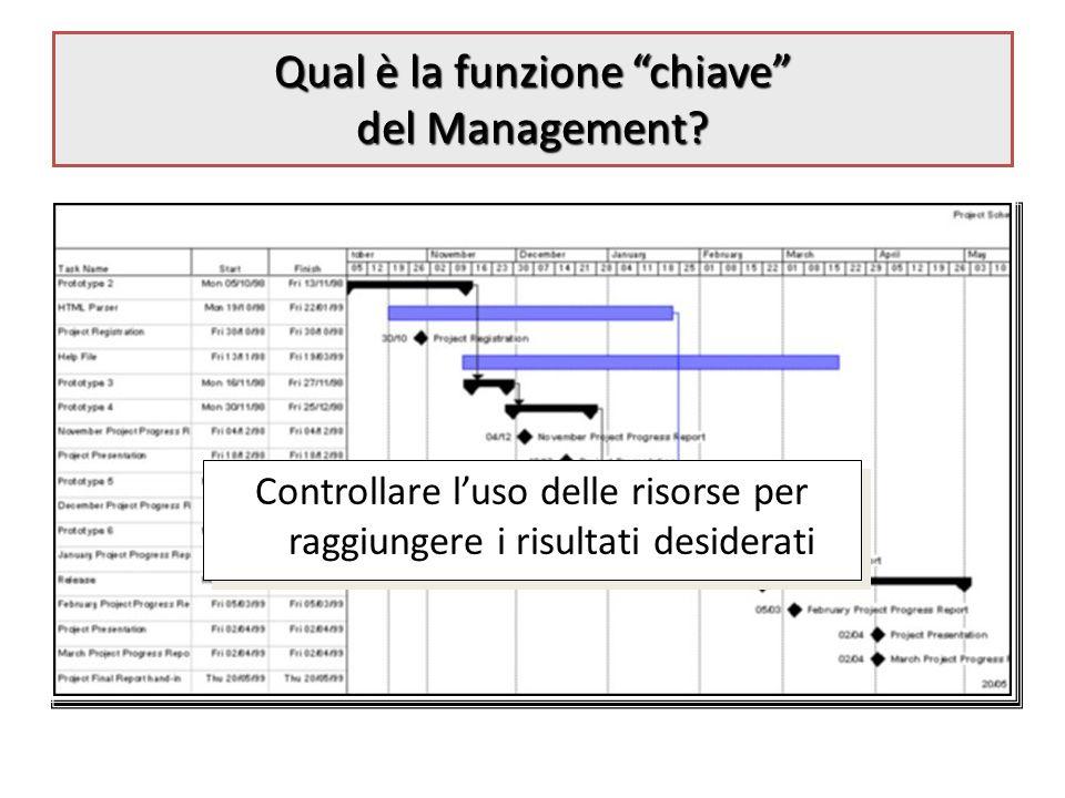 Qual è la funzione chiave del Management.