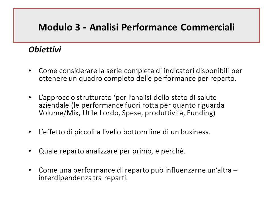 Modulo 3 - Analisi Performance Commerciali Obiettivi Come considerare la serie completa di indicatori disponibili per ottenere un quadro completo delle performance per reparto.