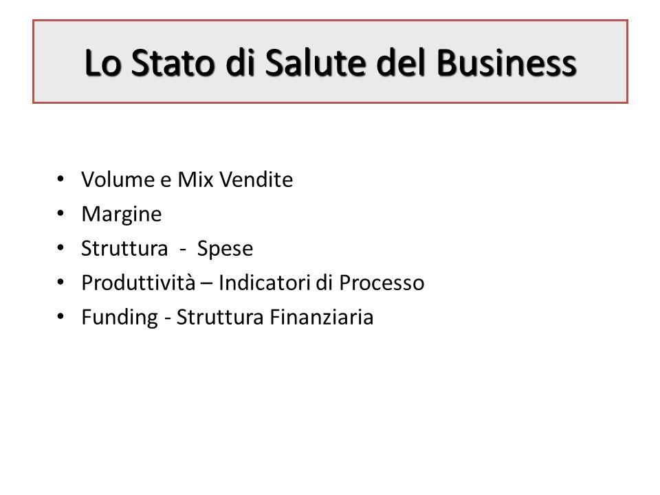 Lo Stato di Salute del Business Volume e Mix Vendite Margine Struttura - Spese Produttività – Indicatori di Processo Funding - Struttura Finanziaria