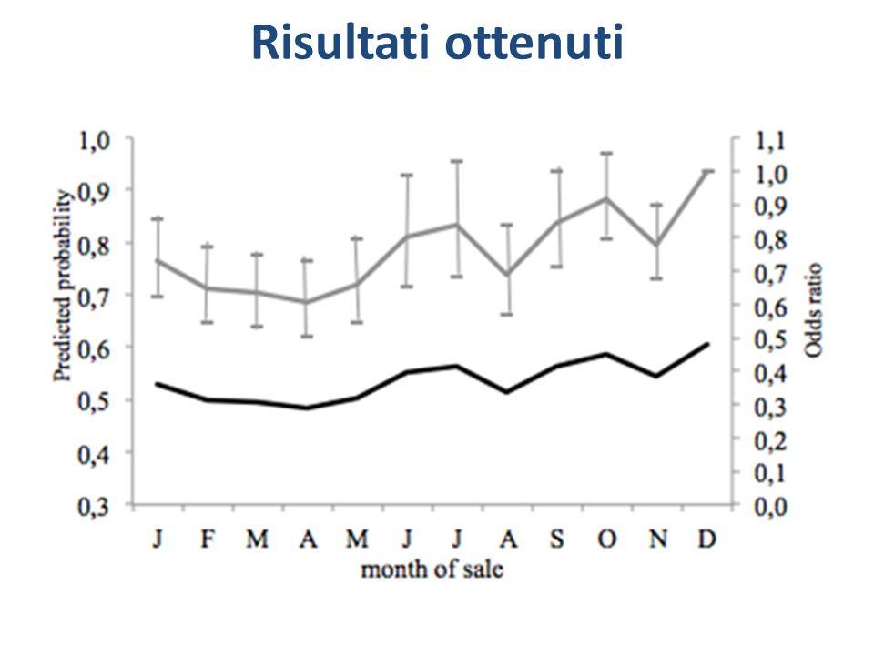 L incrocio con toro di razza Blu Belga negli allevamenti da latte: Influenza su età alla macellazione, caratteristiche della carcassa e valore economico.