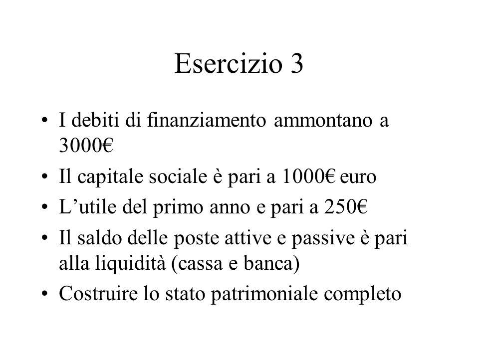 Esercizio 3 I debiti di finanziamento ammontano a 3000 Il capitale sociale è pari a 1000 euro Lutile del primo anno e pari a 250 Il saldo delle poste