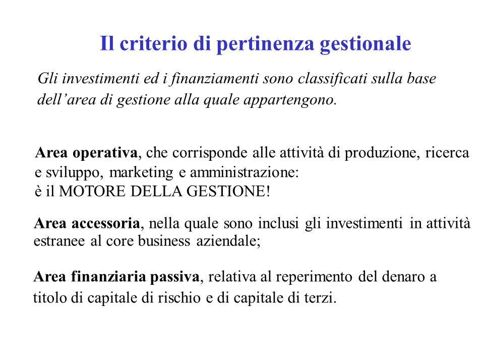 Gli investimenti ed i finanziamenti sono classificati sulla base dellarea di gestione alla quale appartengono. Il criterio di pertinenza gestionale Ar