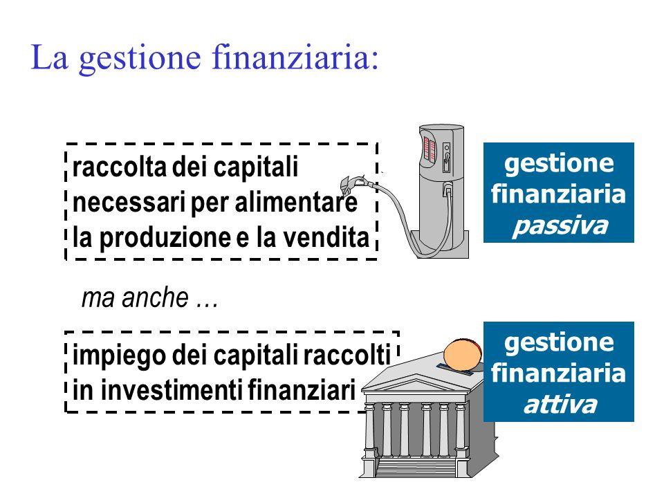 La gestione finanziaria... raccolta dei capitali necessari per alimentare la produzione e la vendita ma anche … impiego dei capitali raccolti in inves