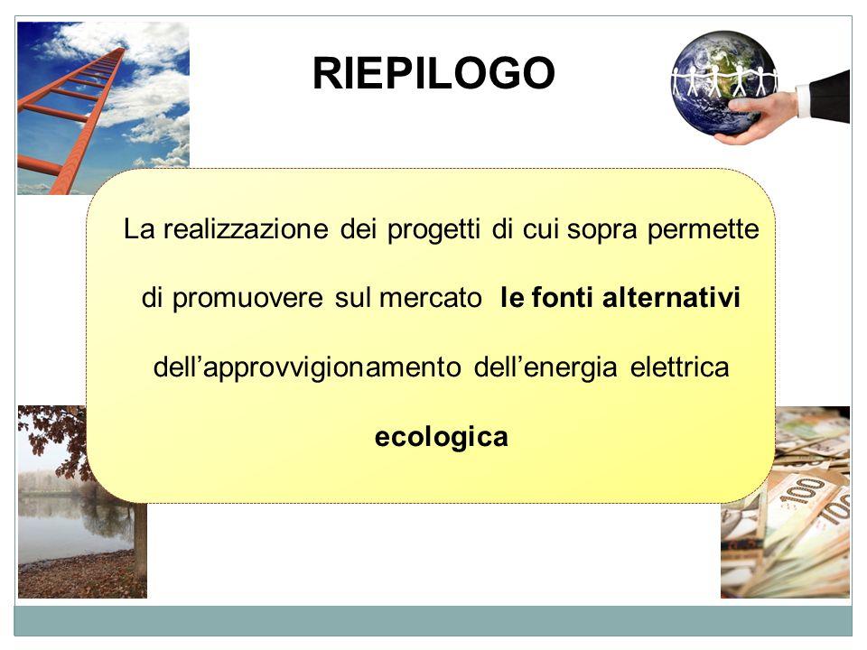 RIEPILOGO La realizzazione dei progetti di cui sopra permette di promuovere sul mercato le fonti alternativi dellapprovvigionamento dellenergia elettrica ecologica