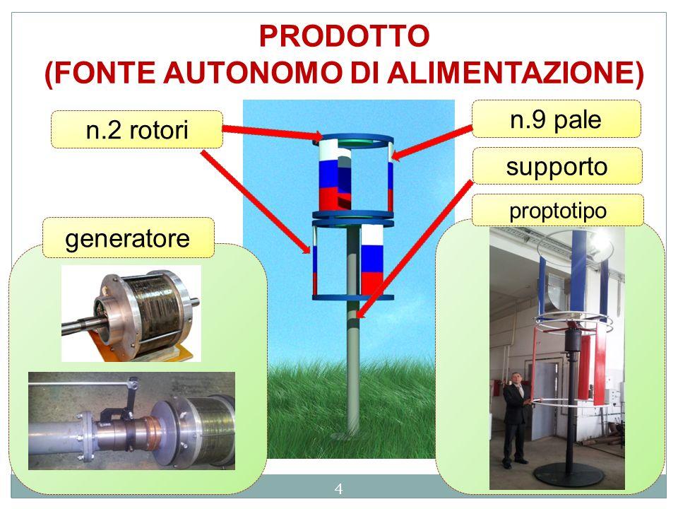 4 PRODOTTO (FONTE AUTONOMO DI ALIMENTAZIONE) n.9 pale n.2 rotori supporto generatore proptotipo