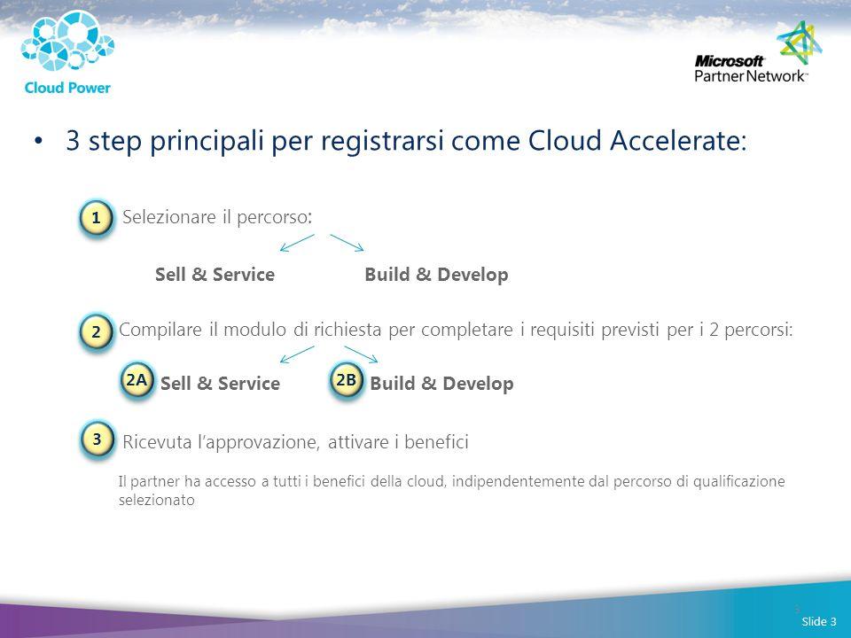 3 3 step principali per registrarsi come Cloud Accelerate: Selezionare il percorso : Sell & Service Build & Develop Compilare il modulo di richiesta per completare i requisiti previsti per i 2 percorsi: Sell & Service Build & Develop Ricevuta lapprovazione, attivare i benefici Il partner ha accesso a tutti i benefici della cloud, indipendentemente dal percorso di qualificazione selezionato 1 1 2A 2B 3 3 Slide 3 2 2