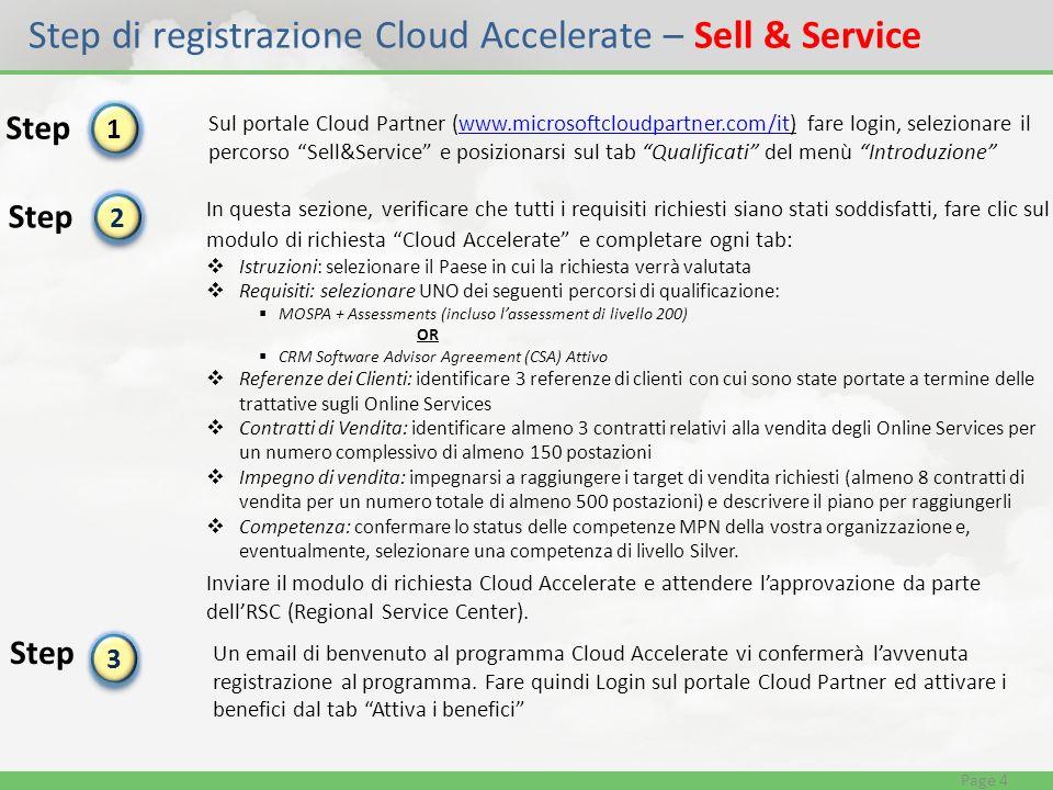 Step di registrazione Cloud Accelerate – Sell & Service Sul portale Cloud Partner (www.microsoftcloudpartner.com/it) fare login, selezionare il percorso Sell&Service e posizionarsi sul tab Qualificati del menù Introduzionewww.microsoftcloudpartner.com/it Un email di benvenuto al programma Cloud Accelerate vi confermerà lavvenuta registrazione al programma.