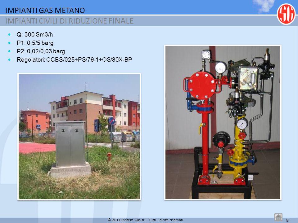 © 2011 System Gas srl - Tutti i diritti riservati 9 Q: 500 Sm3/h P1: 220/ 5,0 barg P2: 4,0 barg P3: 0,25 barg Regolatori: RP/10; A/149-AP+ OS/66 Misura: Contatore a Turbina G65 DN50 IMPIANTI GAS METANO IMPIANTI DI PRIMO SALTO E RIDUZIONE FINALE A SERVIZIO DEI CARRI BOMBOLAI O PACCHI BOMBOLE