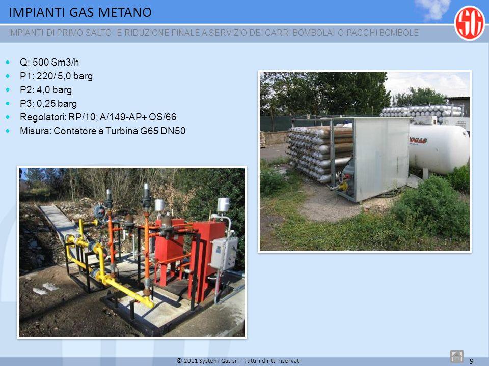© 2011 System Gas srl - Tutti i diritti riservati 9 Q: 500 Sm3/h P1: 220/ 5,0 barg P2: 4,0 barg P3: 0,25 barg Regolatori: RP/10; A/149-AP+ OS/66 Misur
