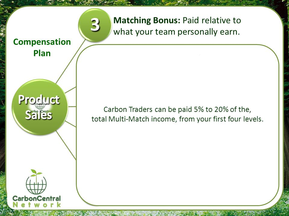 Matching Bonus: Paid relative to what your team personally earn. Compensation Plan 1 CT Sales 3 CT Sales 5 CT Sales 7 CT Sales 10 CT Sales 20% 5% 20%
