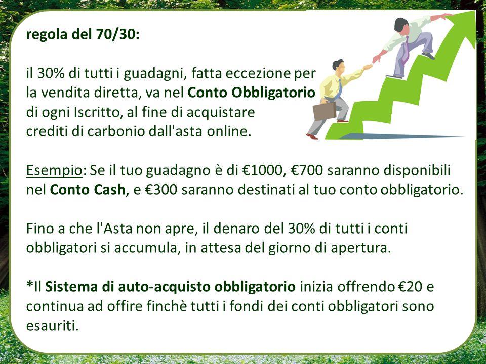 regola del 70/30: il 30% di tutti i guadagni, fatta eccezione per la vendita diretta, va nel Conto Obbligatorio di ogni Iscritto, al fine di acquistar