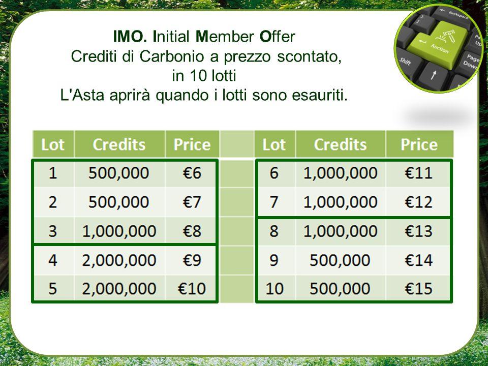 IMO. Initial Member Offer Crediti di Carbonio a prezzo scontato, in 10 lotti L'Asta aprirà quando i lotti sono esauriti.