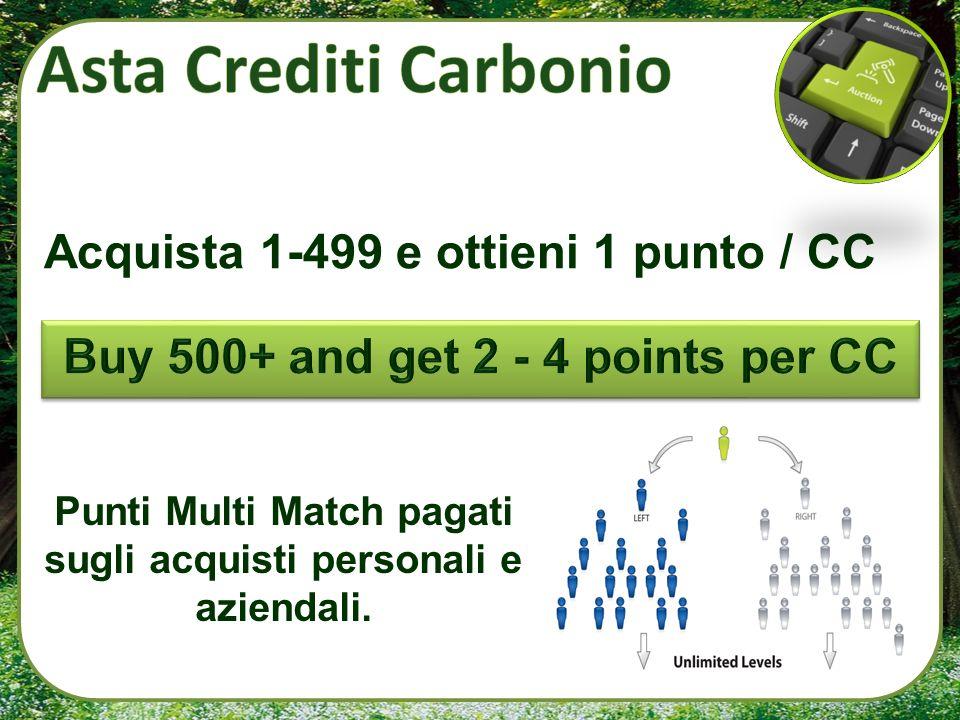 Acquista 1-499 e ottieni 1 punto / CC Punti Multi Match pagati sugli acquisti personali e aziendali.