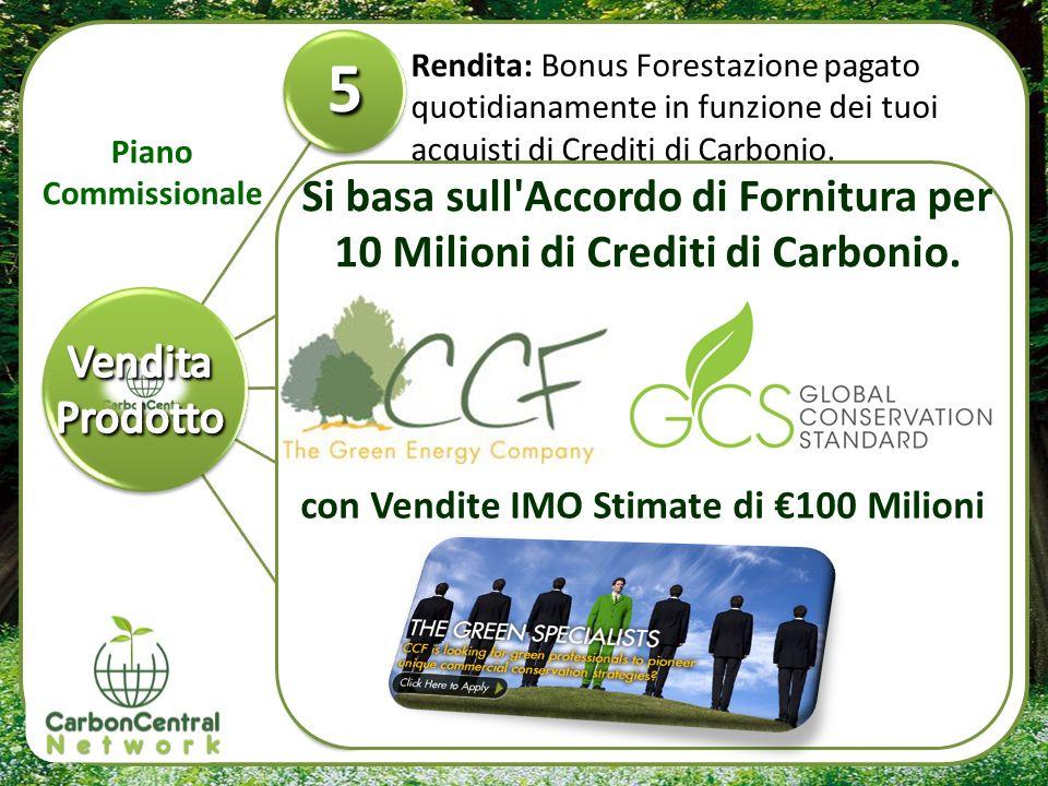 Rendita: Bonus Forestazione pagato quotidianamente in funzione dei tuoi acquisti di Crediti di Carbonio. Piano Commissionale Si basa sull'Accordo di F