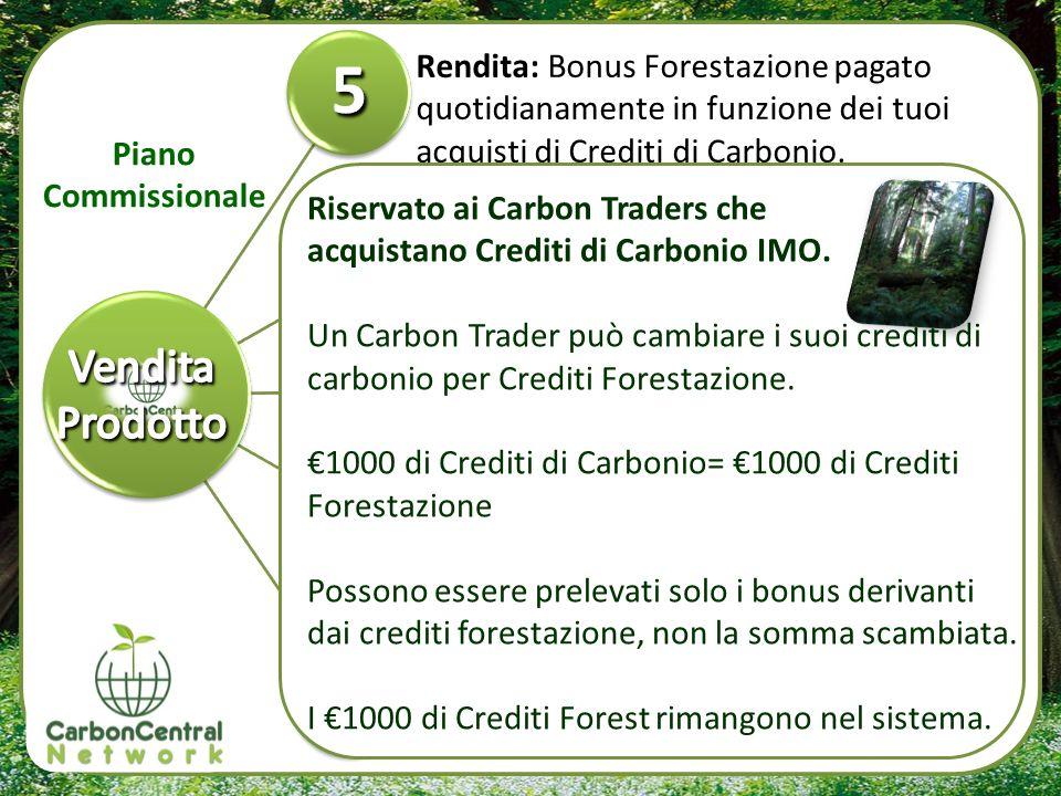 Rendita: Bonus Forestazione pagato quotidianamente in funzione dei tuoi acquisti di Crediti di Carbonio. Piano Commissionale Riservato ai Carbon Trade