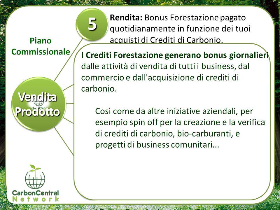 Rendita: Bonus Forestazione pagato quotidianamente in funzione dei tuoi acquisti di Crediti di Carbonio. Piano Commissionale I Crediti Forestazione ge